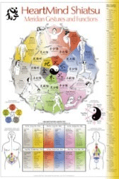 heartmind-shiatsu-meridian-gestures-and-functions-chart