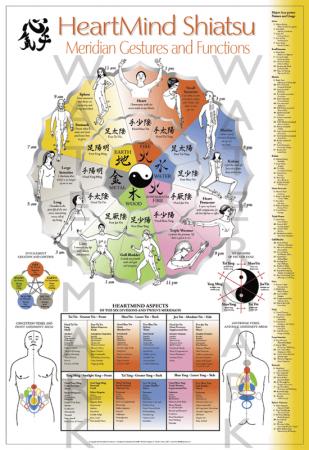 meridian chart 11-17